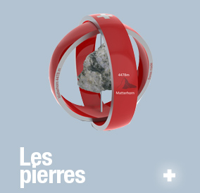 Les Pierres